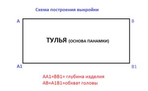 panamka_kak_shit1.jpeg